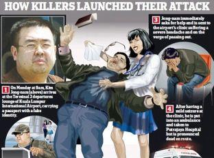 Zbulohet mënyra se si u vra gjysmë-vëllai i diktatorit Kim Jong-un